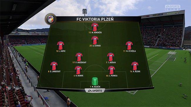 Úvodní sestava FC Viktoria Plzeň